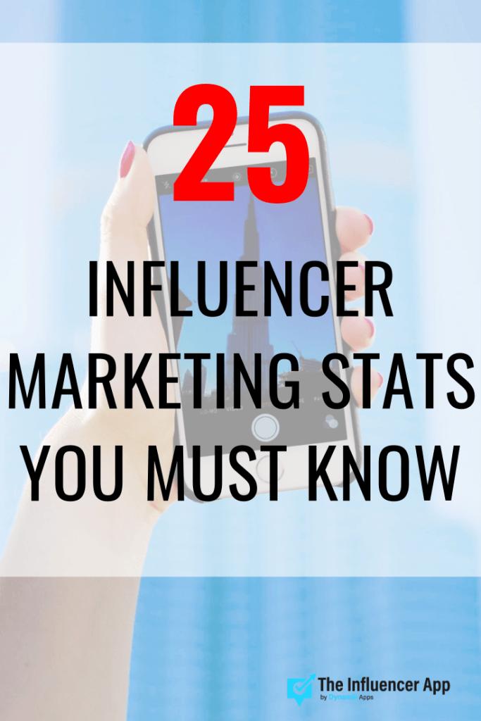 Influencer Marketing Stats